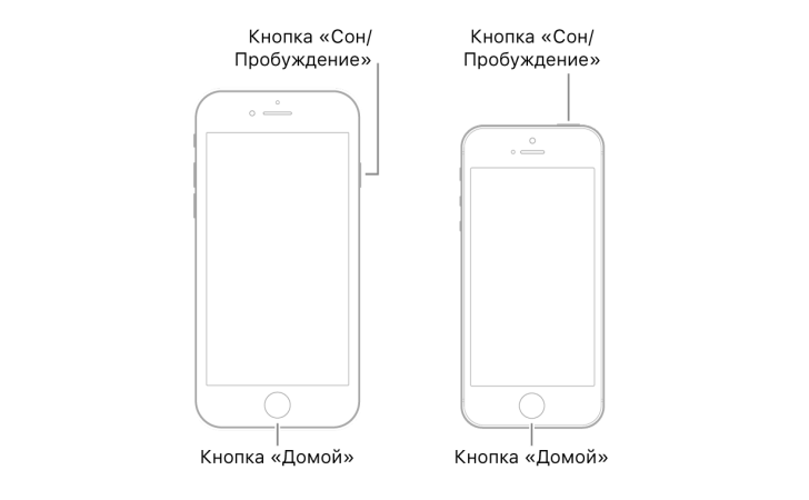 Перезапуск iPhone 6 и 6 Plus, iPhone 6s и 6s Plus, iPhone SE или iPhone 5s
